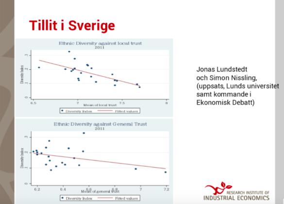 Från Andreas Bergs presentation i Almedalen.