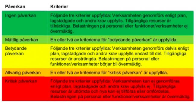 Tiden rinner ut för Sveriges kommuner och landsting