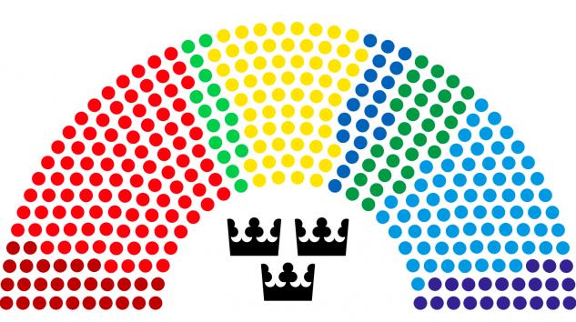 All makt utgår från folket, dvs partiets nomineringskommitté